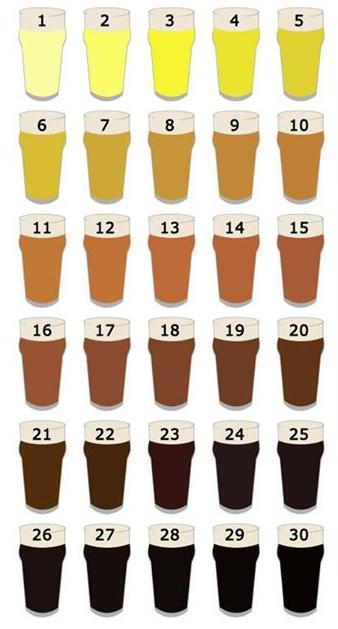 colores_cerveza